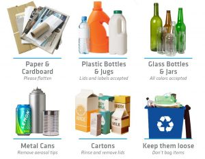 Geri Dönüşüm Materyalleri Plastik Cam Karton Kağıt Metal